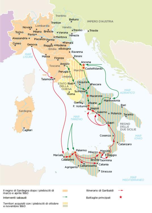 Italia 1860